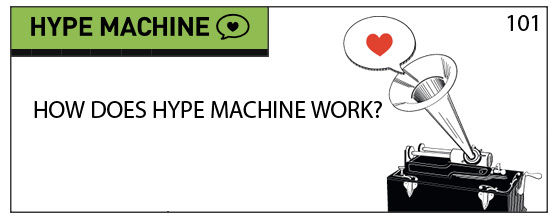 How does Hypem (Music) work?